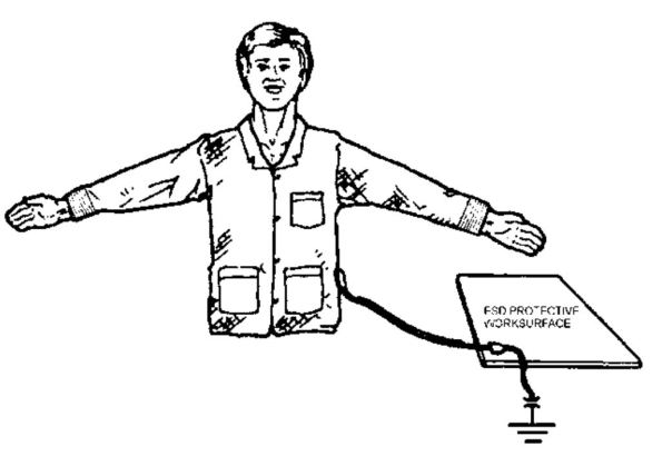 Grounding lab coat using snap at waist