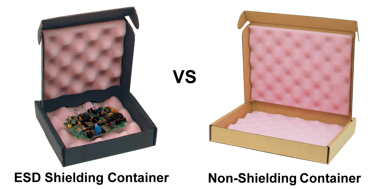 Shielded versus Non-Shielded Containers