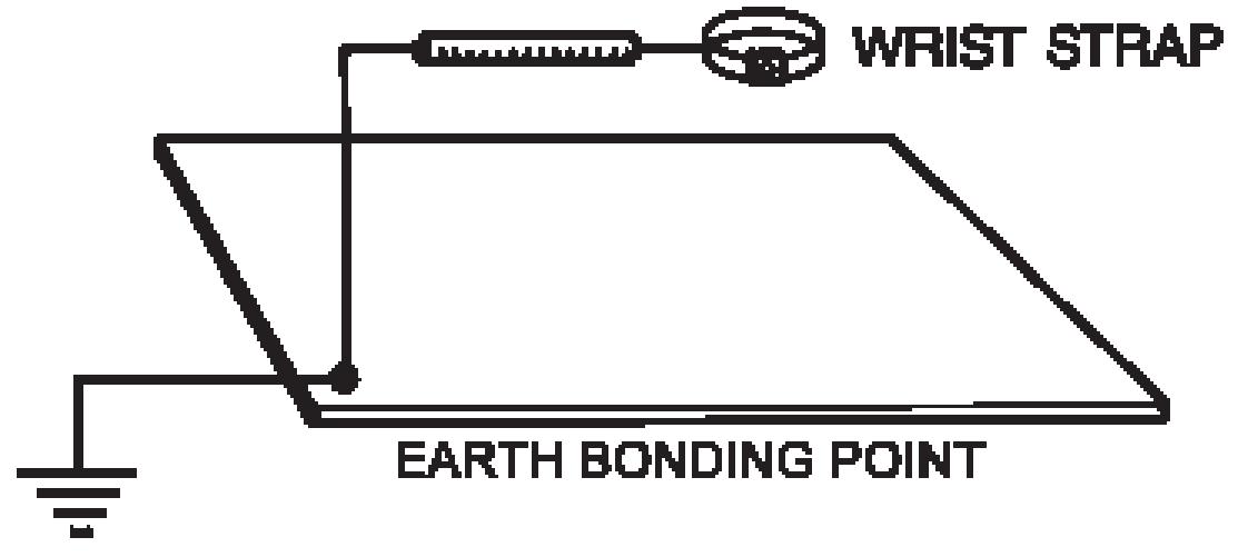 Grounding via Grounding Cords