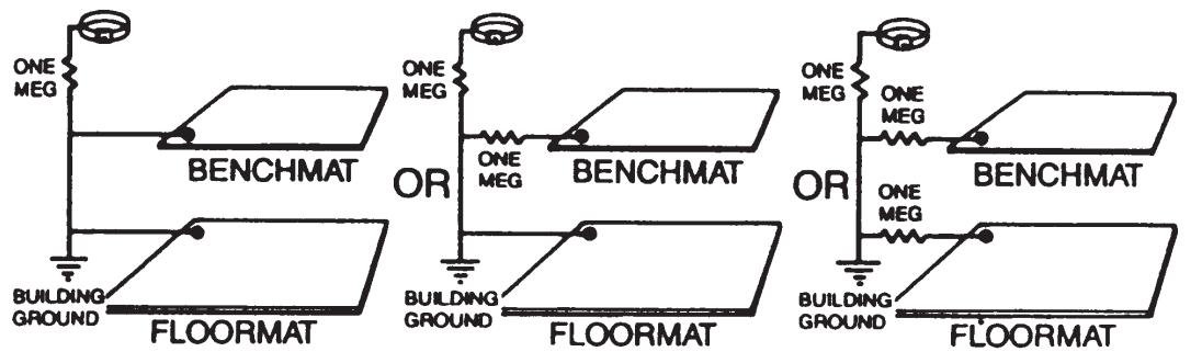 Proper wiring diagrams