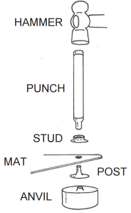 Using a Punch and Anvil to install Stud & Post Sets