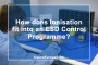 How does Ionisation fit into an ESD Control Programme?