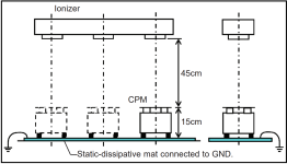 Overhead-Ionizer-CPM